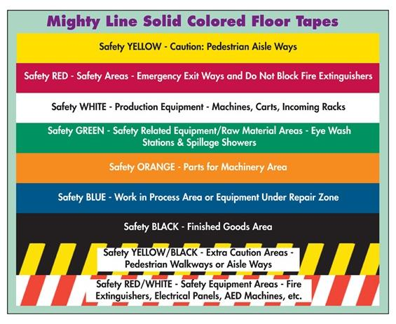 Mighty Line Floor Tape Two Birds Home